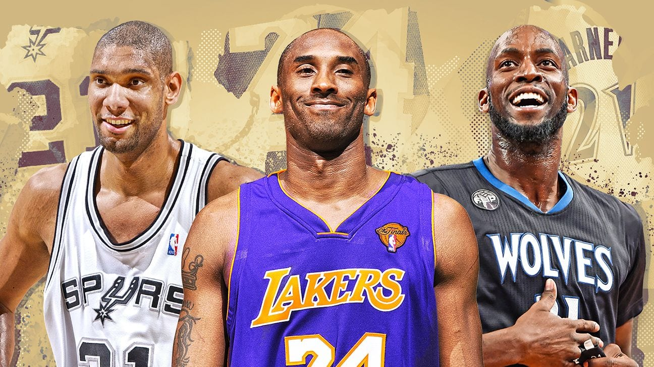 Hall of Fame May Delay Ceremony for Kobe Bryant, Tim Duncan and Kevin Garnett
