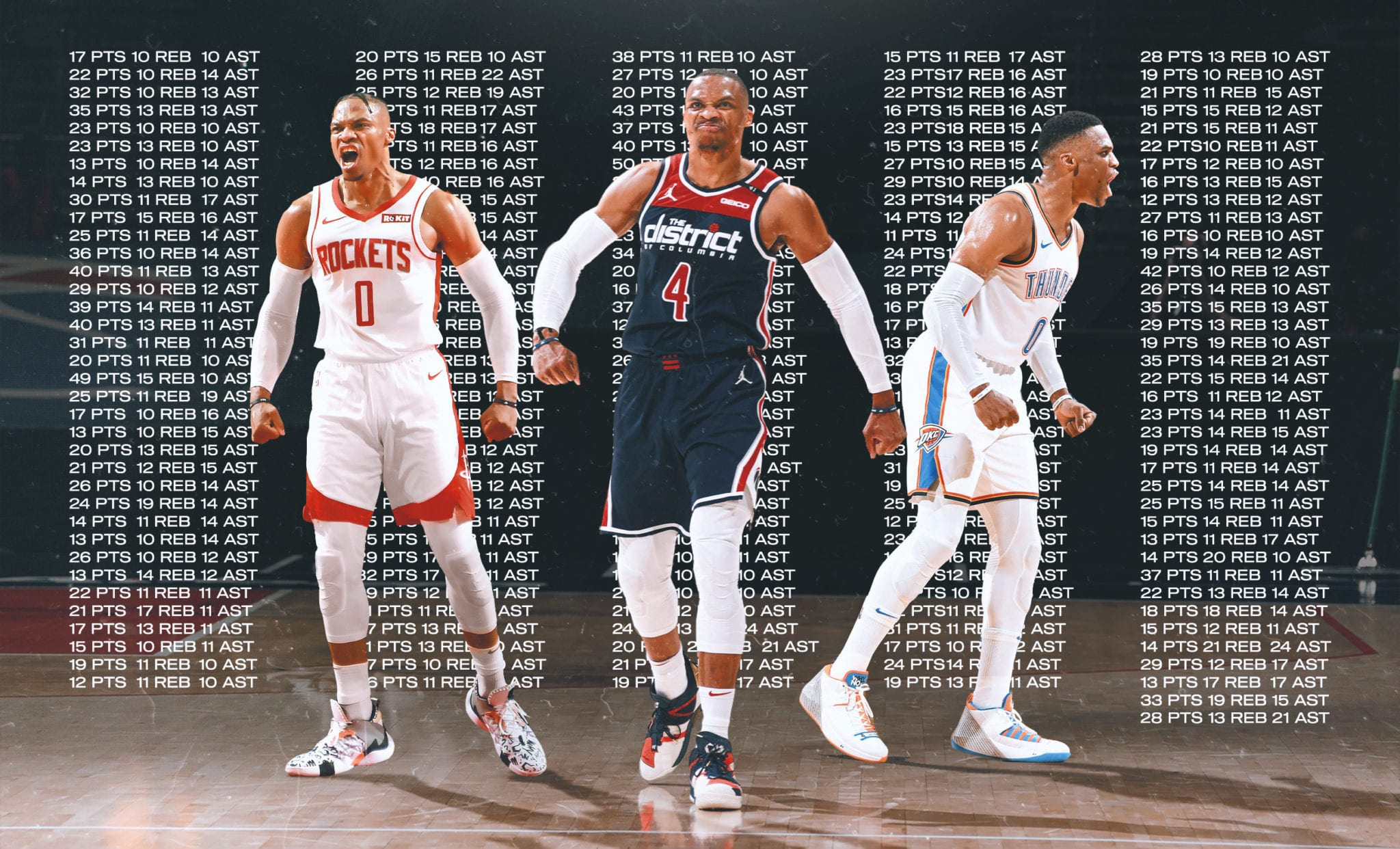 The Most Insane Records and Stats From Russell Westbrook's Career